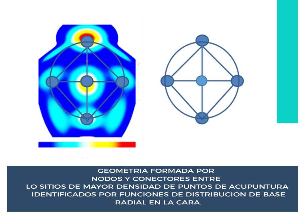 la-Acupuntura-Geométrica